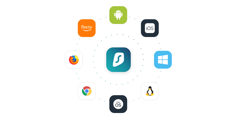 Surfshark Apps available